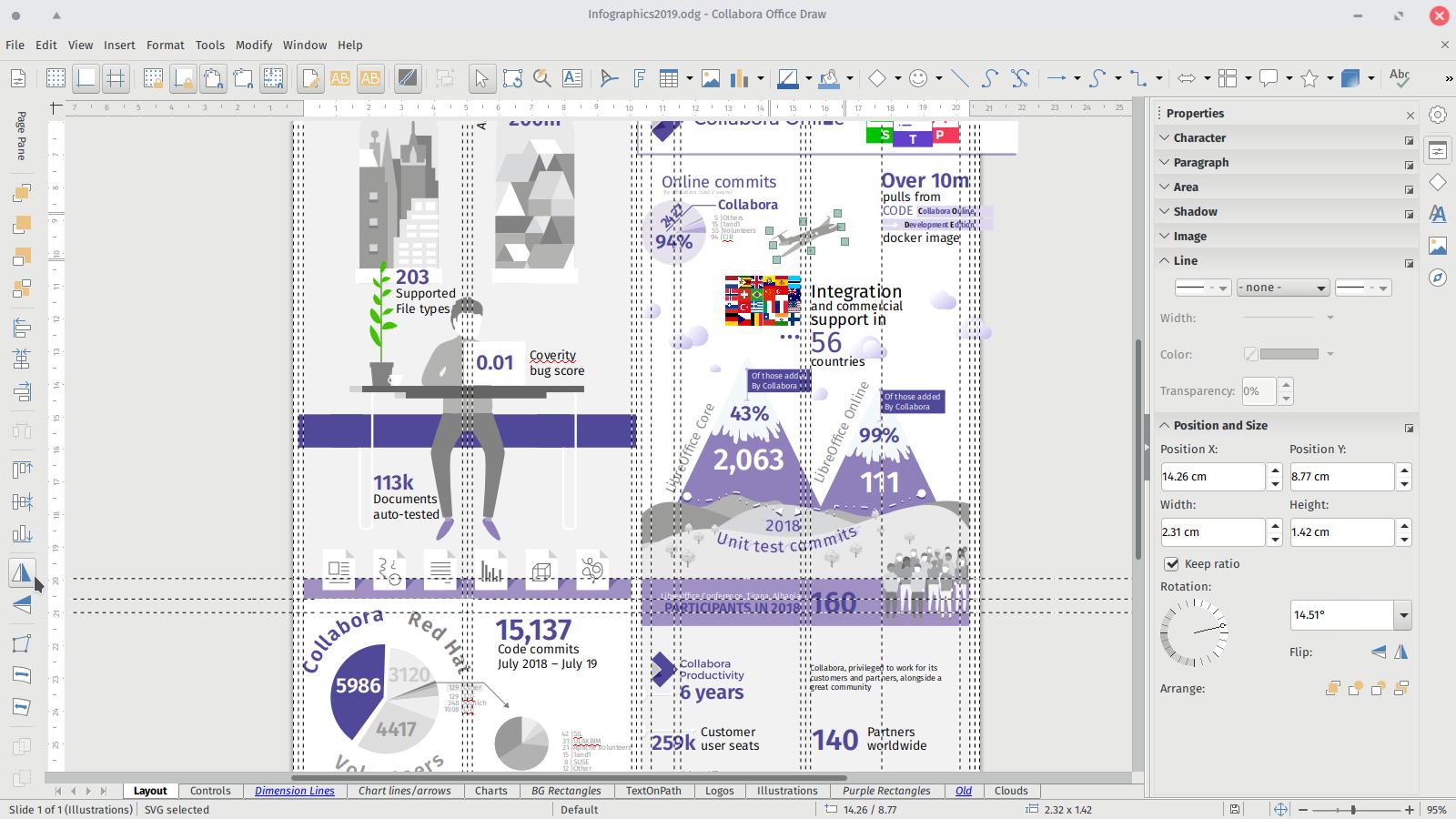 Screenshot: Using CollaboraOffice, Draw Customized